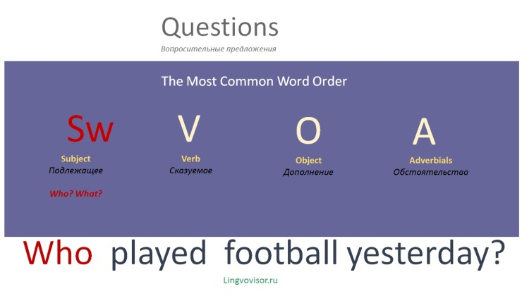 questions_WordOrder4