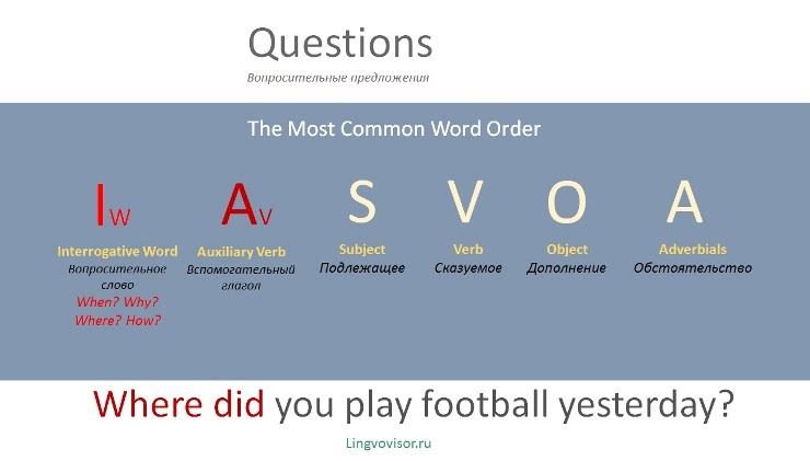 questions_WordOrder5